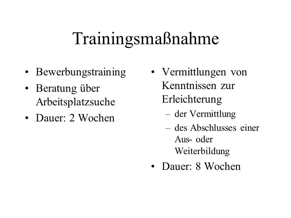 Trainingsmaßnahme Bewerbungstraining Beratung über Arbeitsplatzsuche