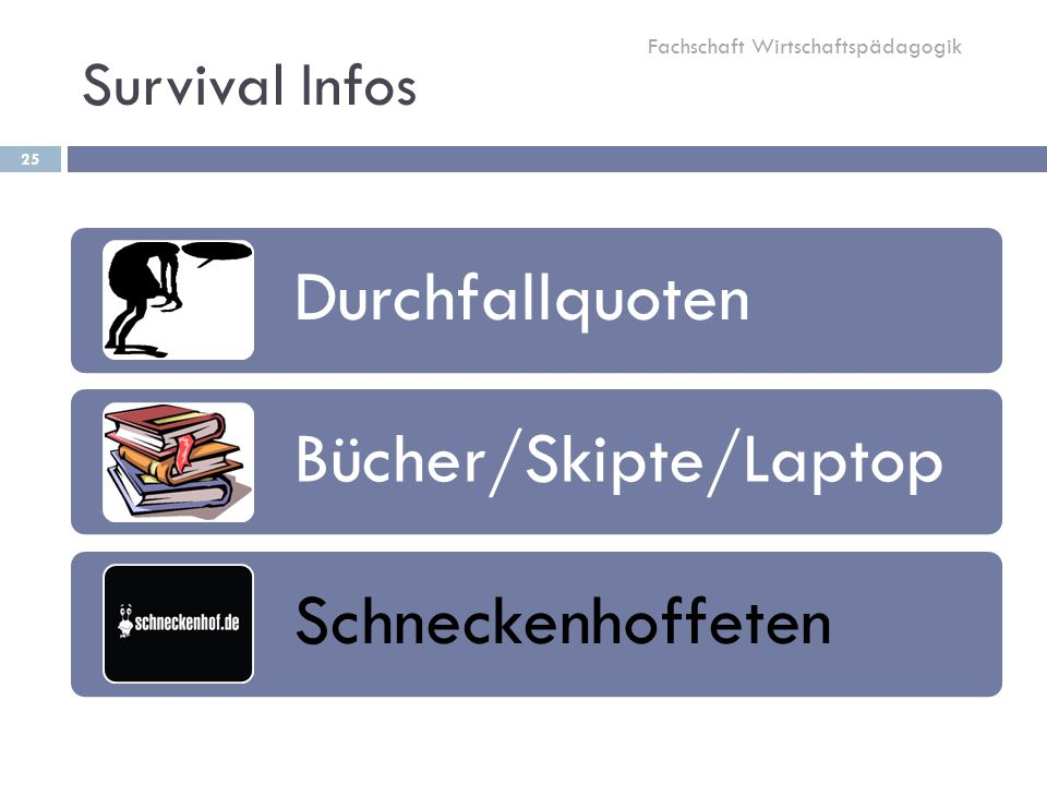 Bücher/Skipte/Laptop