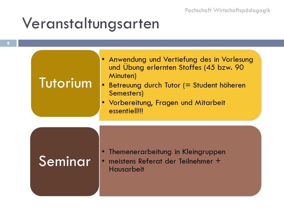 Veranstaltungsarten Tutorium Seminar Themenerarbeitung in Kleingruppen
