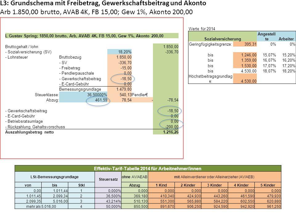 L3: Grundschema mit Freibetrag, Gewerkschaftsbeitrag und Akonto Arb 1