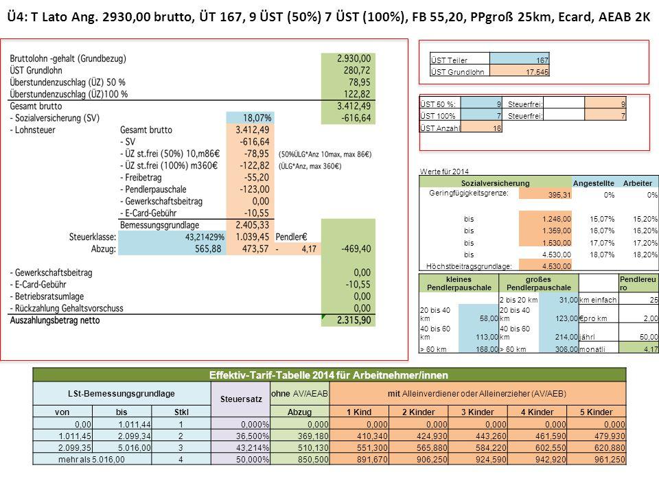 Ü4: T Lato Ang. 2930,00 brutto, ÜT 167, 9 ÜST (50%) 7 ÜST (100%), FB 55,20, PPgroß 25km, Ecard, AEAB 2K