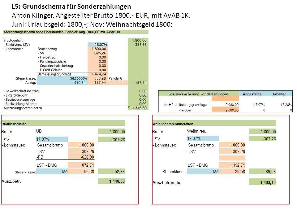 Sozialversicherung Sonderzahlungen