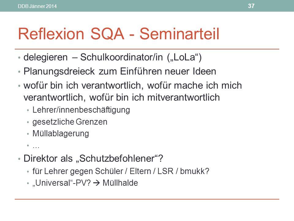 Reflexion SQA - Seminarteil