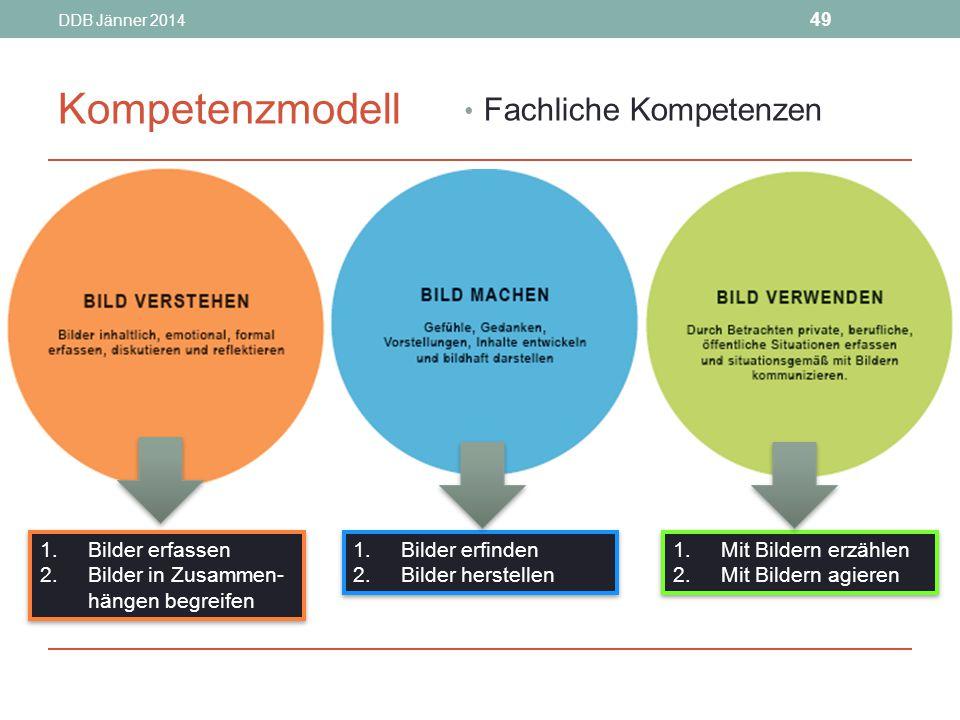 Kompetenzmodell Fachliche Kompetenzen Bilder erfassen