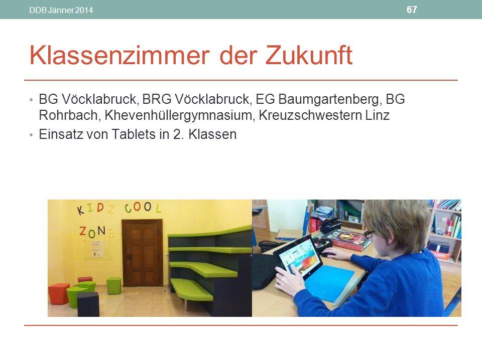 Klassenzimmer der Zukunft