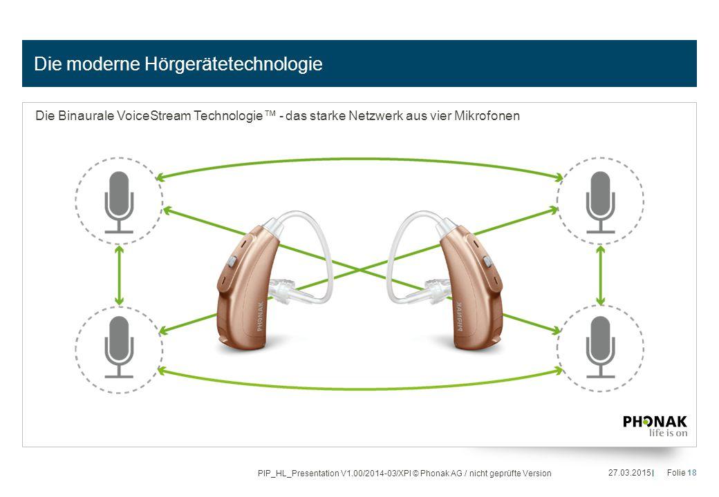 Die moderne Hörgerätetechnologie