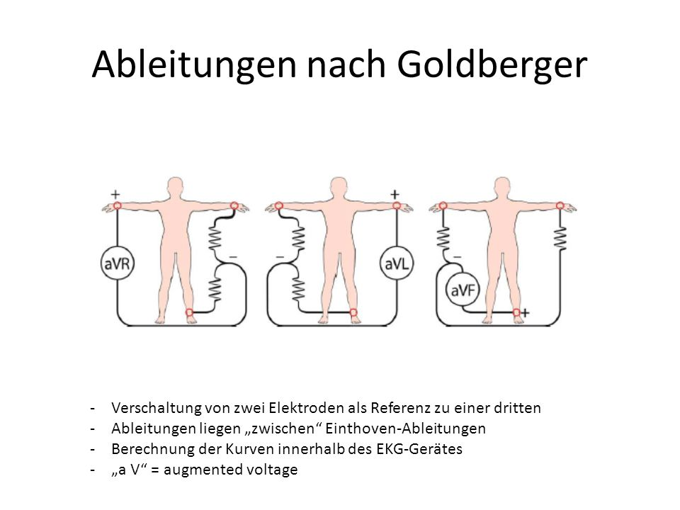 Ableitungen nach Goldberger