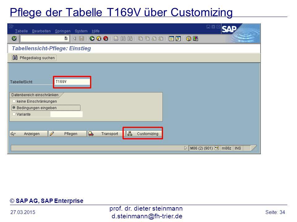 Pflege der Tabelle T169V über Customizing