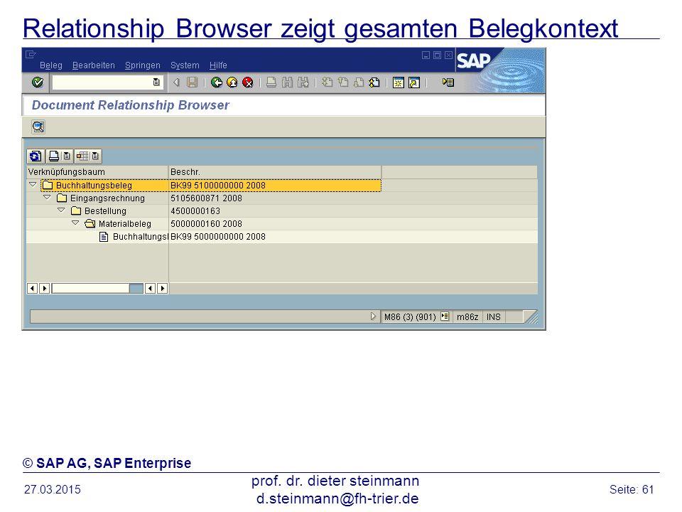 Relationship Browser zeigt gesamten Belegkontext
