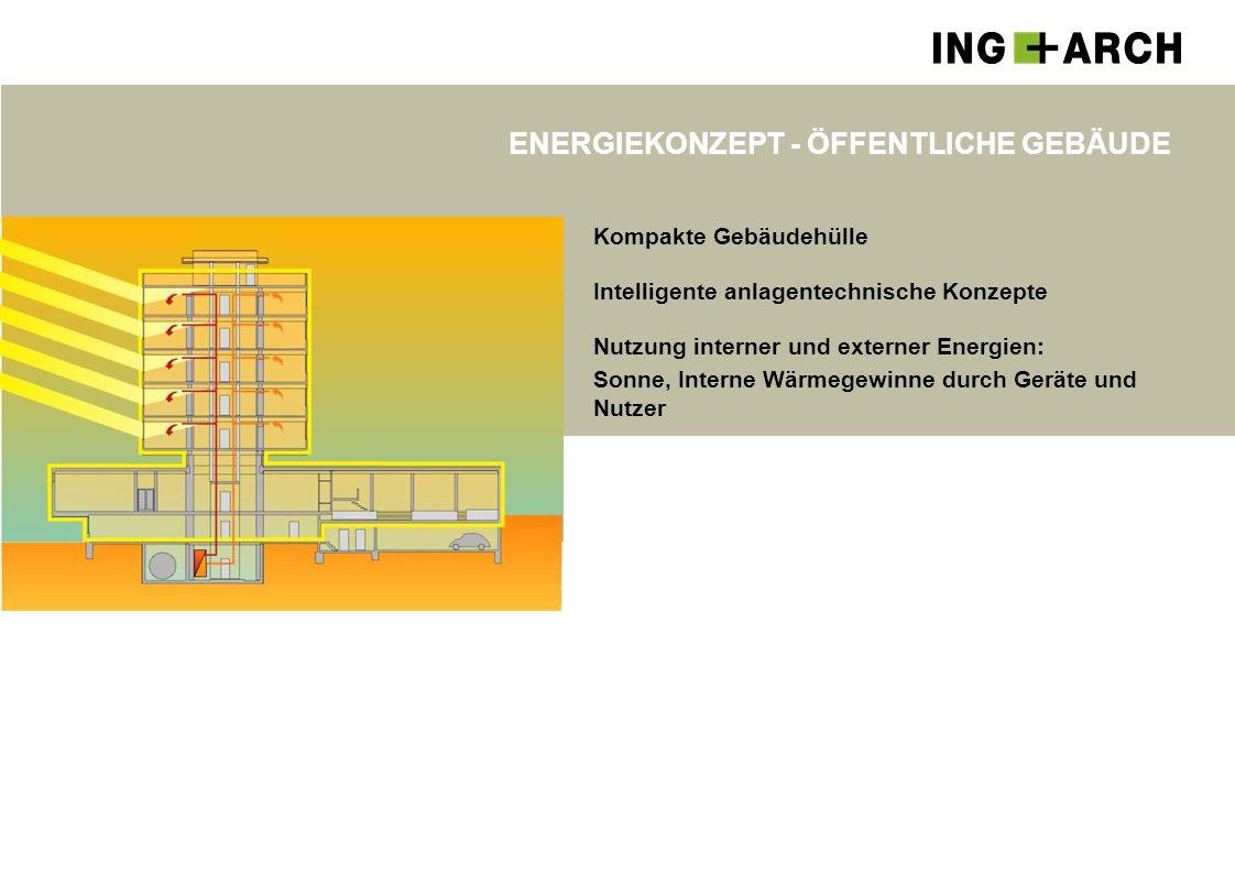ENERGIEKONZEPT - ÖFFENTLICHE GEBÄUDE