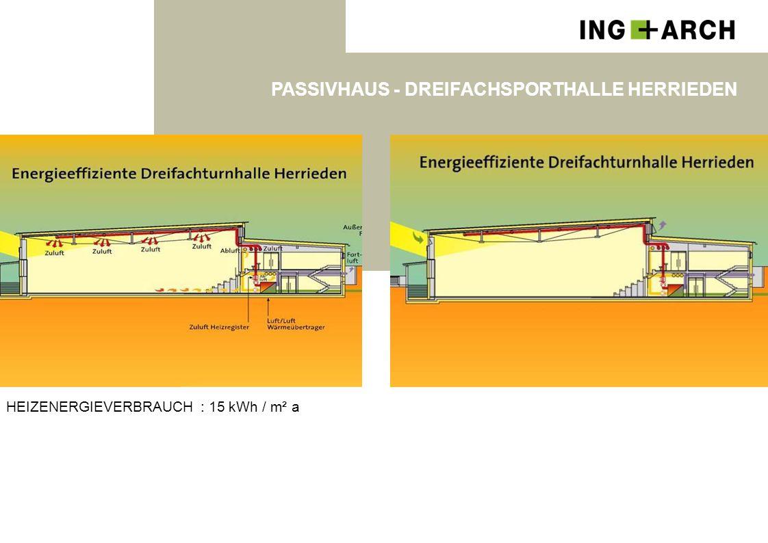PASSIVHAUS - DREIFACHSPORTHALLE HERRIEDEN