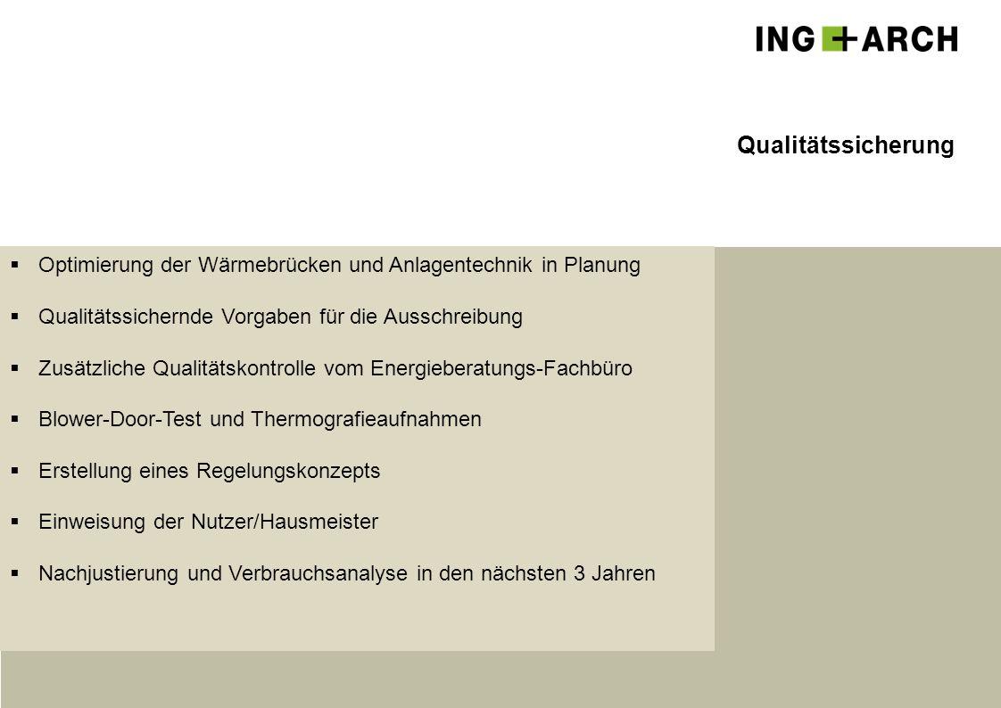 Qualitätssicherung Optimierung der Wärmebrücken und Anlagentechnik in Planung. Qualitätssichernde Vorgaben für die Ausschreibung.