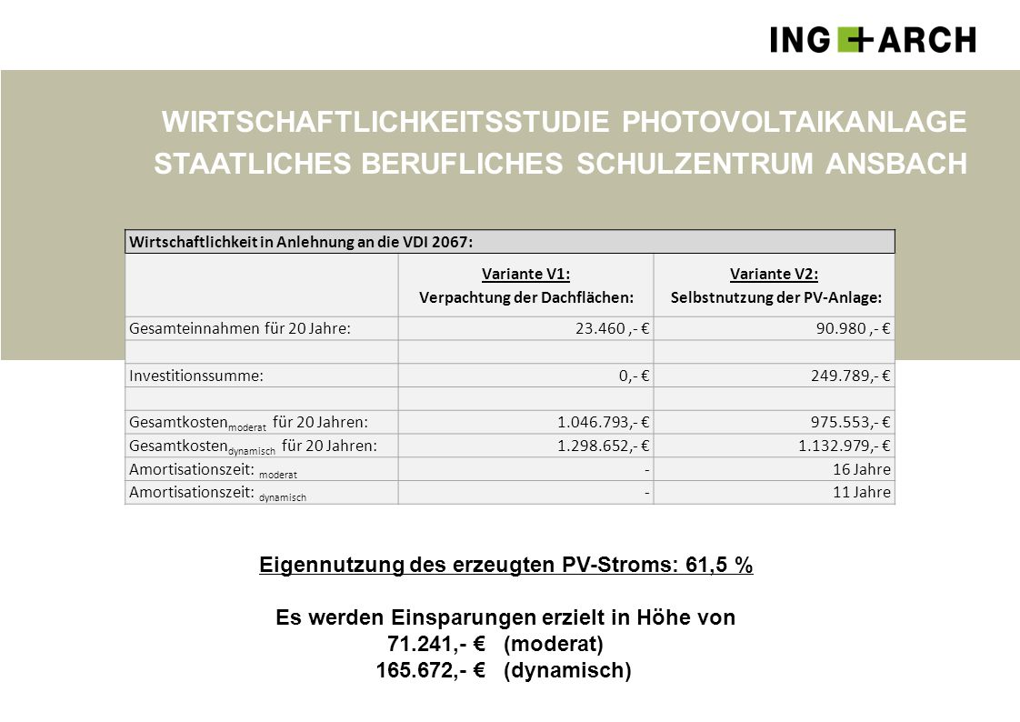 Wirtschaftlichkeitsstudie PhotovoltaikANlage