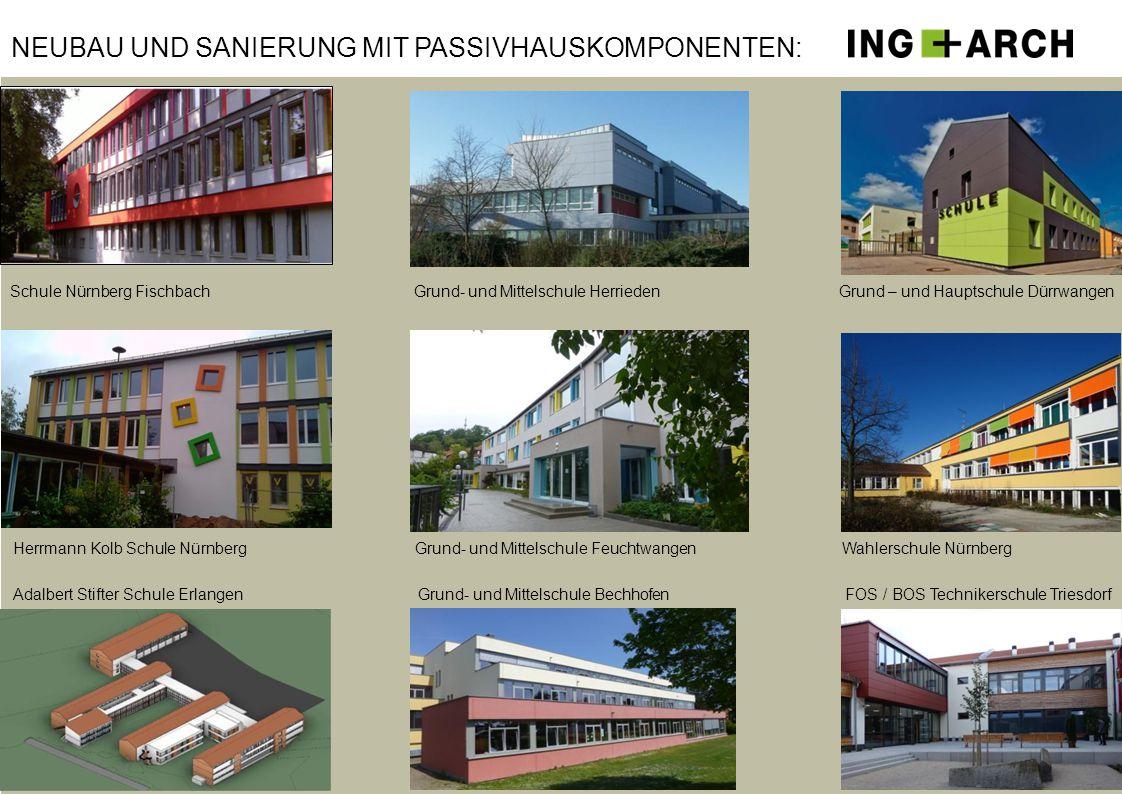 Neubau und Sanierung mit Passivhauskomponenten: