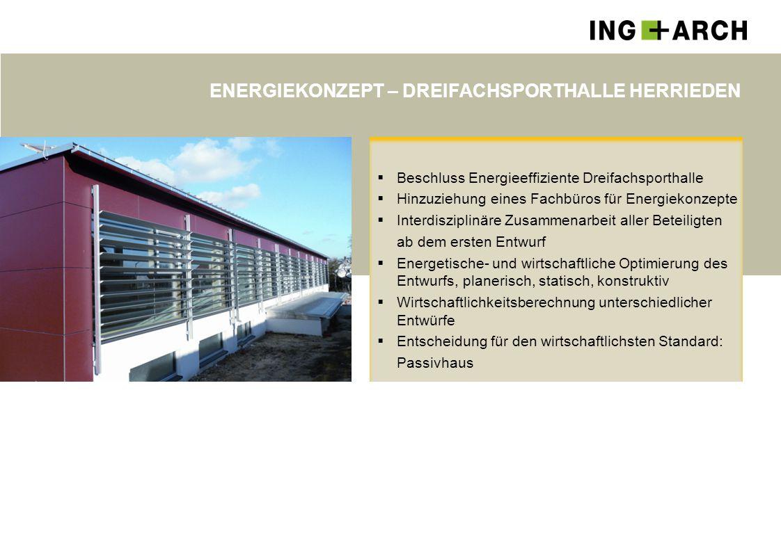 ENERGIEKONZEPT – DREIFACHSPORTHALLE HERRIEDEN