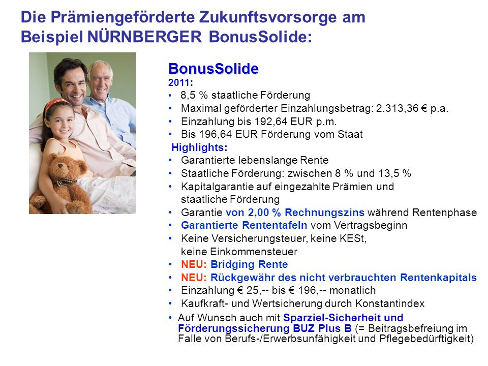 Die Prämiengeförderte Zukunftsvorsorge am Beispiel NÜRNBERGER BonusSolide: