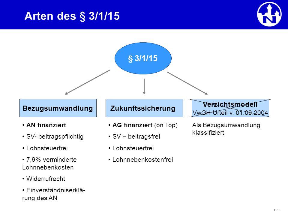 Arten des § 3/1/15 § 3/1/15 Bezugsumwandlung Zukunftssicherung