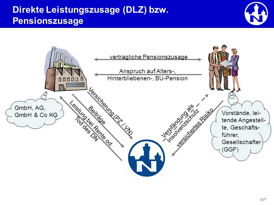 Direkte Leistungszusage (DLZ) bzw. Pensionszusage