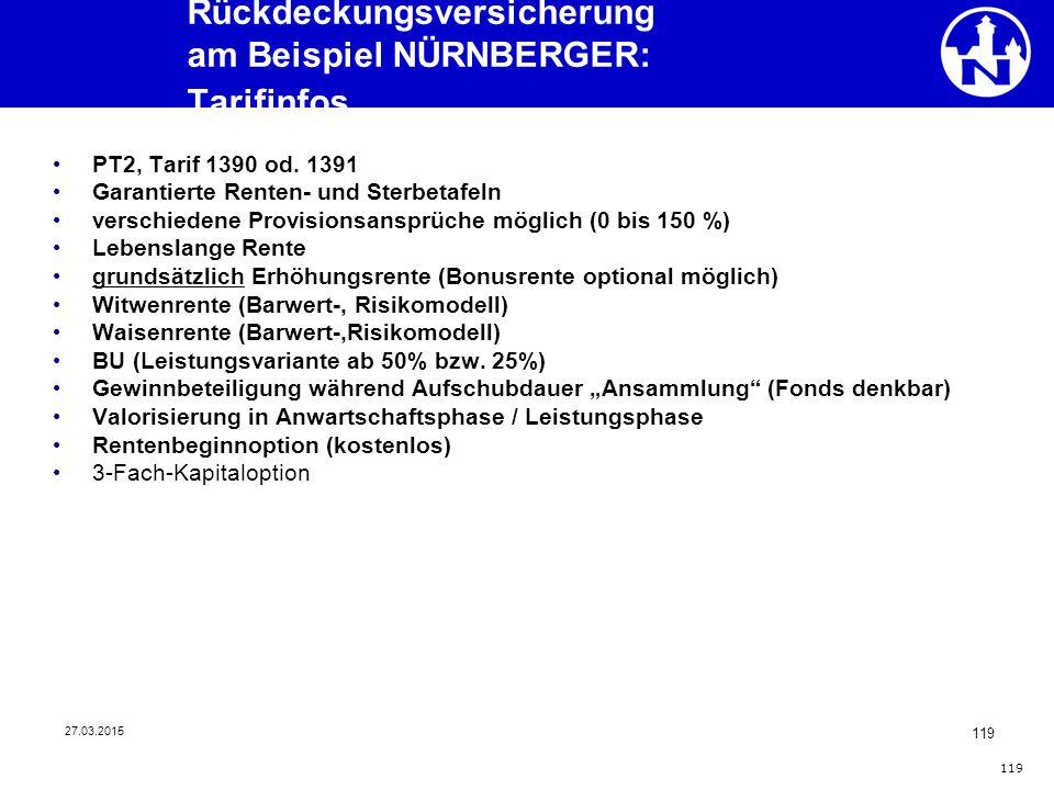 Rückdeckungsversicherung am Beispiel NÜRNBERGER: Tarifinfos