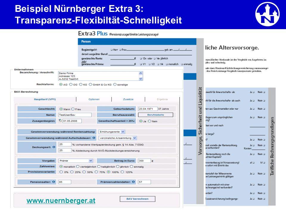 Beispiel Nürnberger Extra 3: Transparenz-Flexibiltät-Schnelligkeit