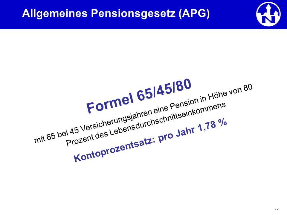 Kontoprozentsatz: pro Jahr 1,78 %