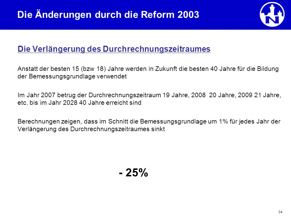 - 25% Die Änderungen durch die Reform 2003