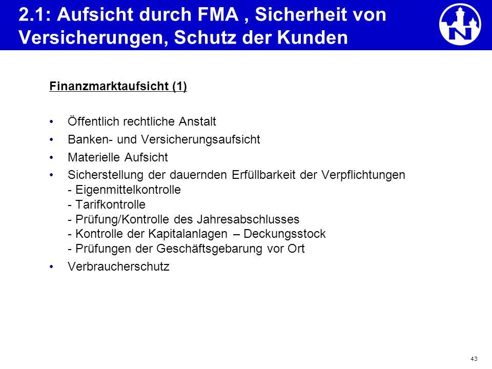 2.1: Aufsicht durch FMA , Sicherheit von Versicherungen, Schutz der Kunden