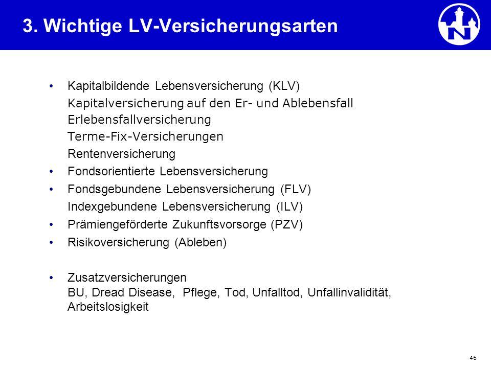 3. Wichtige LV-Versicherungsarten