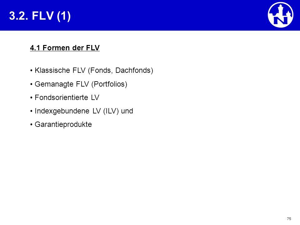 3.2. FLV (1) 4.1 Formen der FLV Klassische FLV (Fonds, Dachfonds)