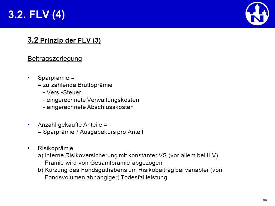 3.2. FLV (4) 3.2 Prinzip der FLV (3) Beitragszerlegung