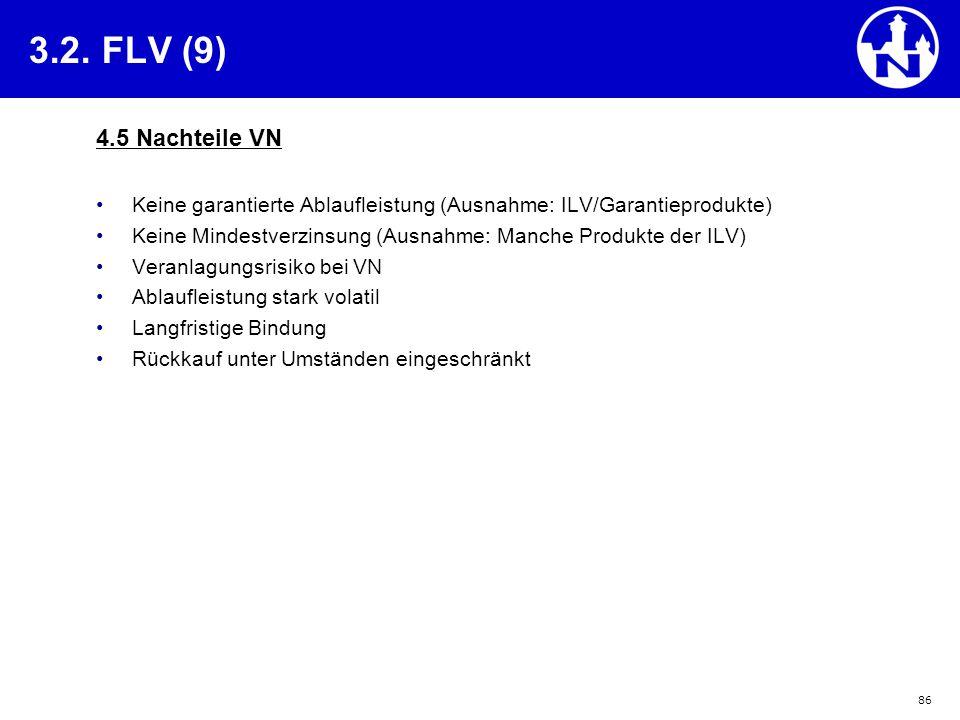 3.2. FLV (9) 4.5 Nachteile VN. Keine garantierte Ablaufleistung (Ausnahme: ILV/Garantieprodukte)
