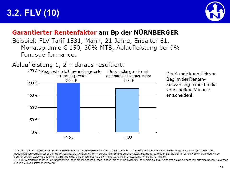 3.2. FLV (10) Garantierter Rentenfaktor am Bp der NÜRNBERGER