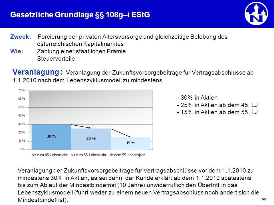 Gesetzliche Grundlage §§ 108g–i EStG