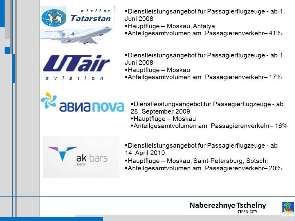 Naberezhnye Tschelny OPEN CITY авиакомпания