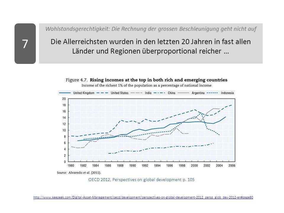 7 Wohlstandsgerechtigkeit: Die Rechnung der grossen Beschleunigung geht nicht auf.