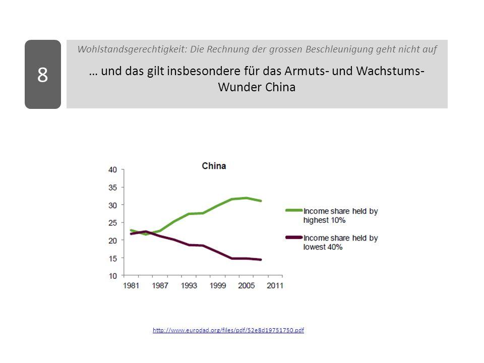 … und das gilt insbesondere für das Armuts- und Wachstums-Wunder China