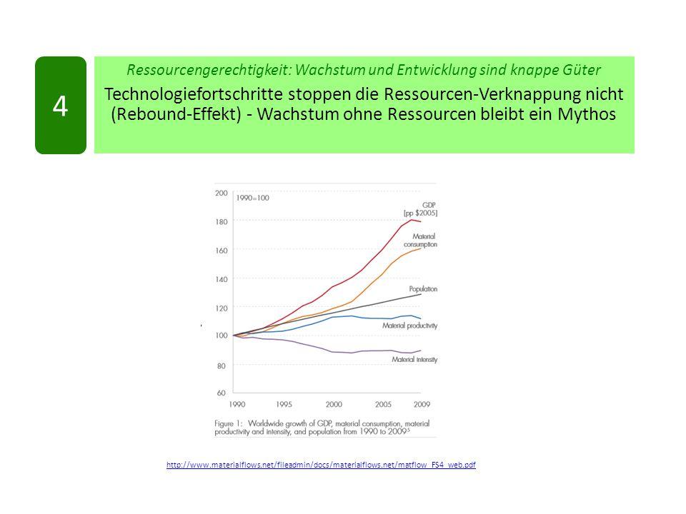 Ressourcengerechtigkeit: Wachstum und Entwicklung sind knappe Güter