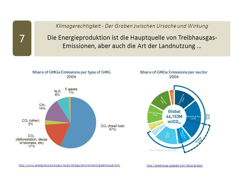 7 Klimagerechtigkeit - Der Graben zwischen Ursache und Wirkung.