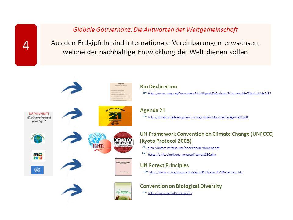 Globale Gouvernanz: Die Antworten der Weltgemeinschaft