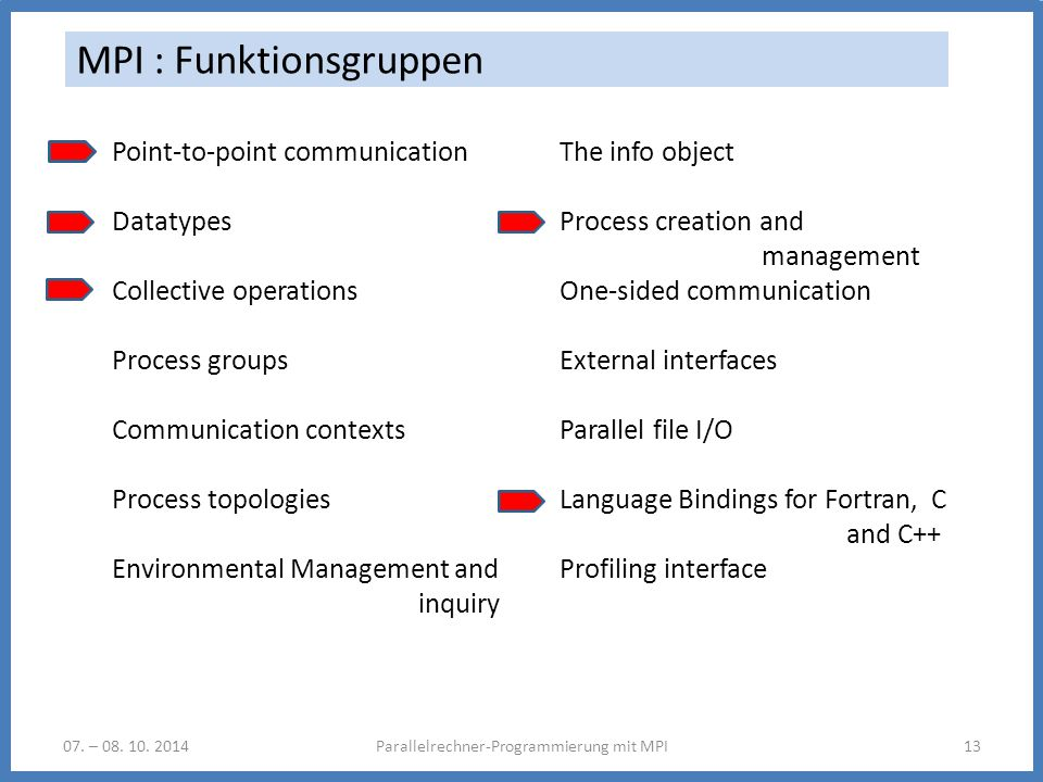 MPI : Funktionsgruppen