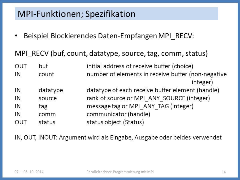 MPI-Funktionen; Spezifikation