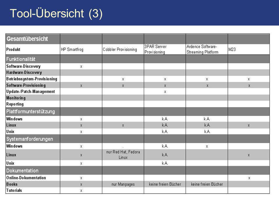 Tool-Übersicht (3)
