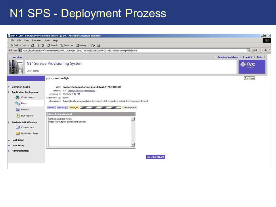 N1 SPS - Deployment Prozess