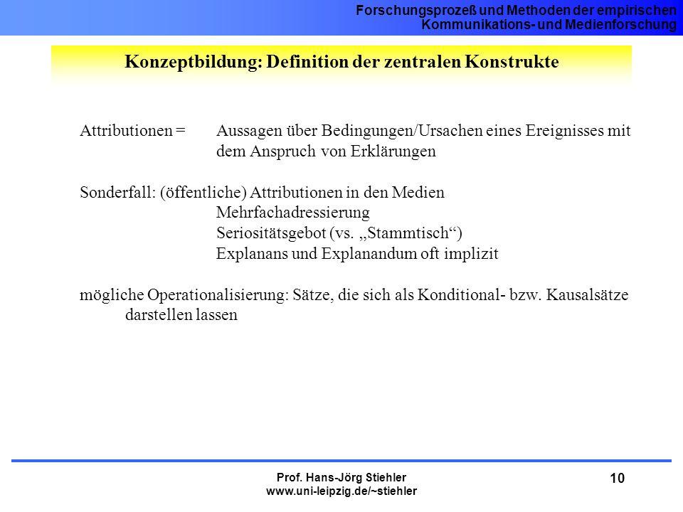 Konzeptbildung: Definition der zentralen Konstrukte