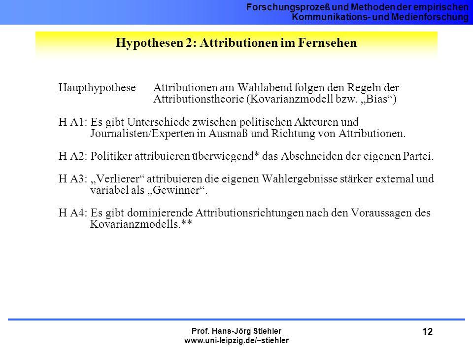 Hypothesen 2: Attributionen im Fernsehen