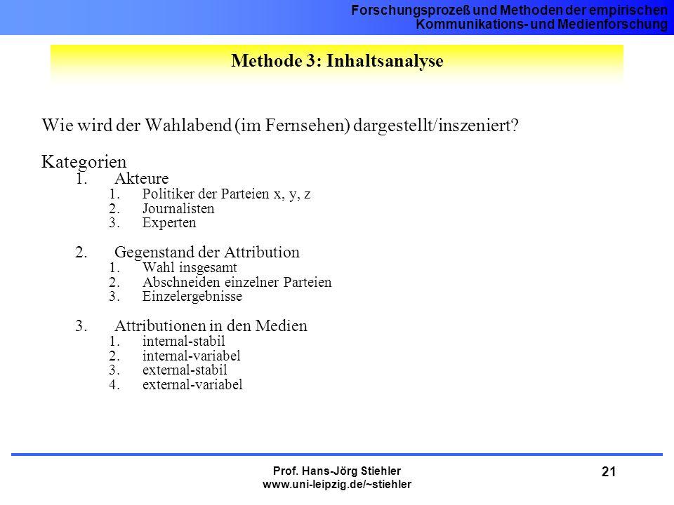 Methode 3: Inhaltsanalyse