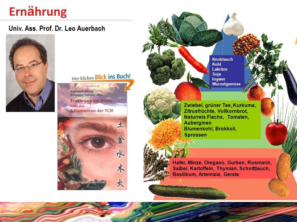 Ernährung Univ. Ass. Prof. Dr. Leo Auerbach