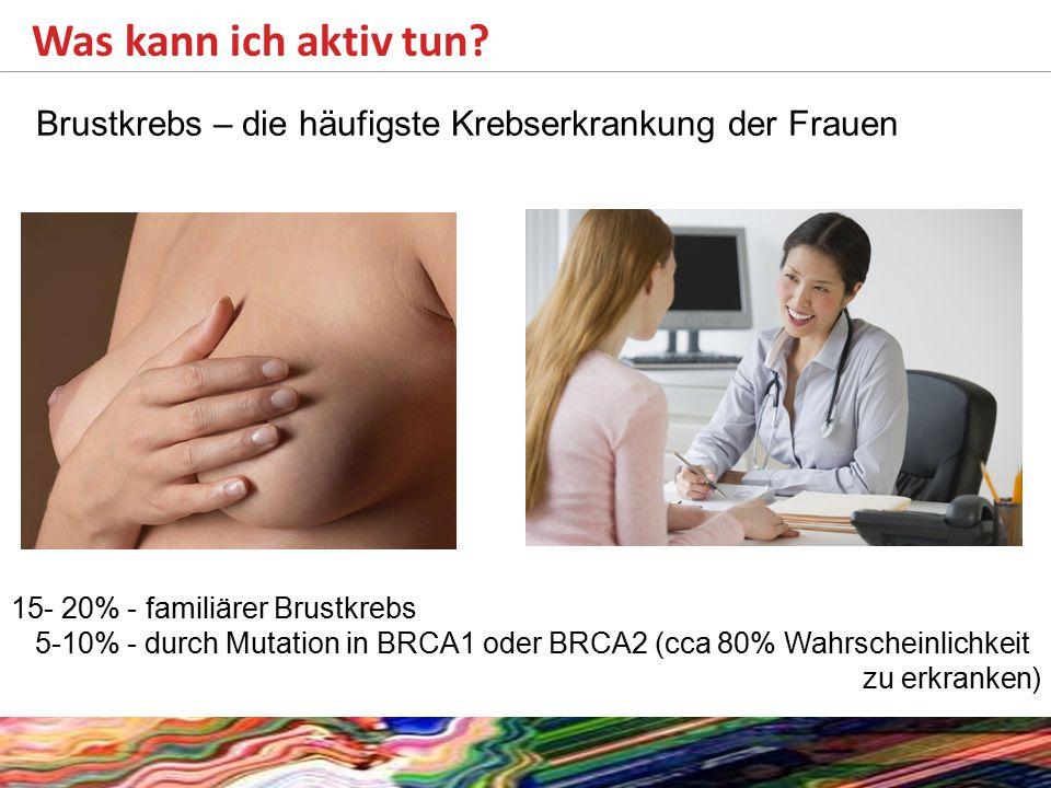 Was kann ich aktiv tun Brustkrebs – die häufigste Krebserkrankung der Frauen. 15- 20% - familiärer Brustkrebs.