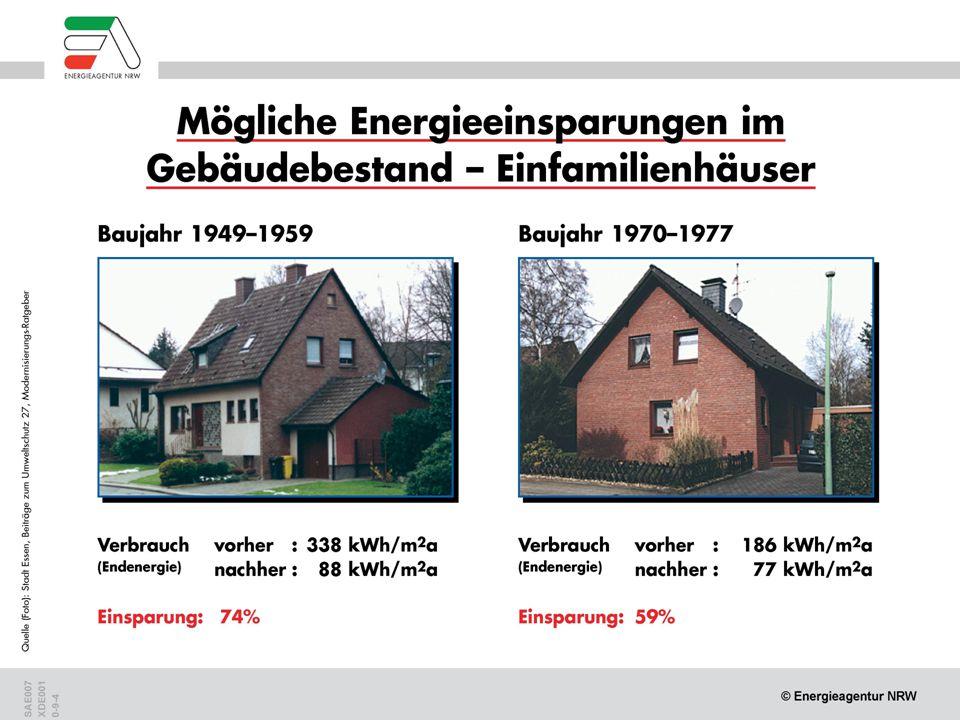 Sanierung Einfamilienhaus