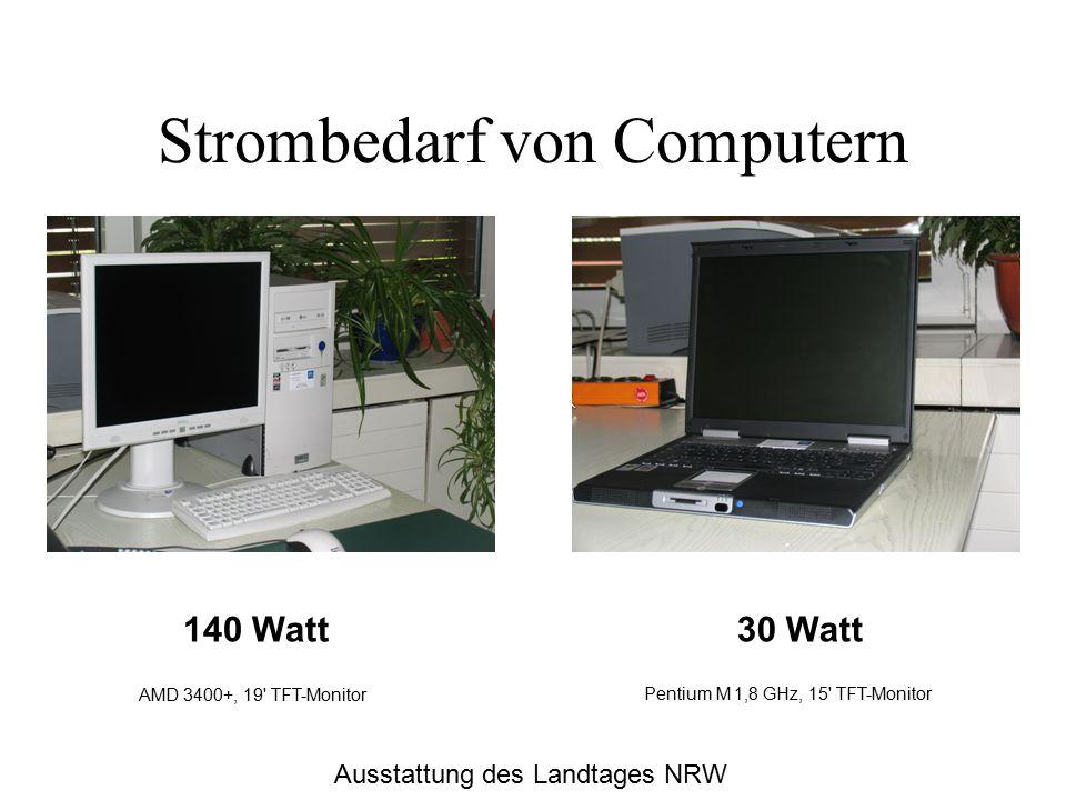 Strombedarf von Computern